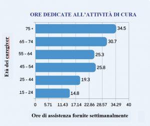 Statistiche Medical Plan Finder